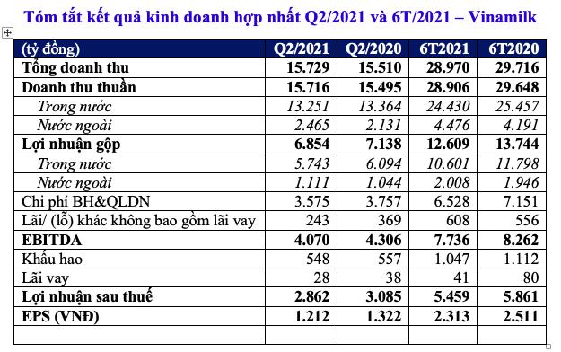 anh-chup-man-hinh-2021-07-30-luc-213137-1627655524.png